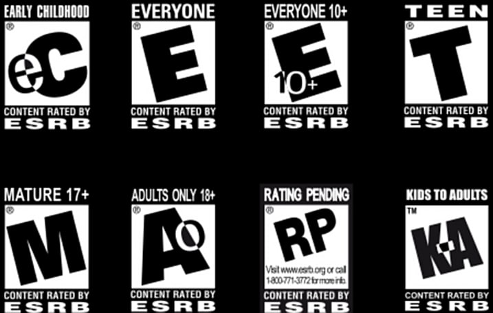 Developers frustrated with ESRB cheaters