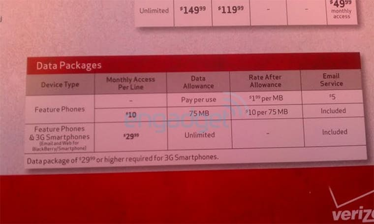 Verizon tweaking low-end data plans, using '3G' distinction to upcharge for LTE