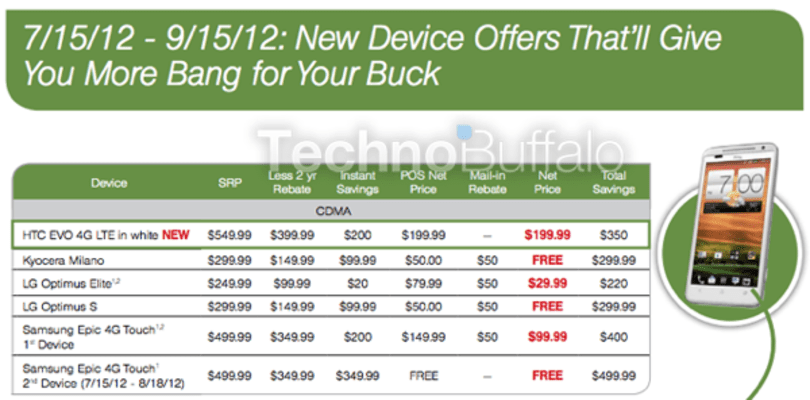 Sprint's white EVO 4G LTE reportedly set for July 15th release, BOGO on Epic 4G Touch in tow