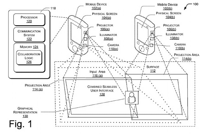 Microsoft patent application details pico projected shared workspace, sounds vaguely familiar