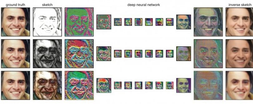Machine-vision algorithms help craft realistic portraits from sketches