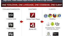 Adobe's launching Flash Player 11, Air 3 bringing HD video and 3D gaming to all