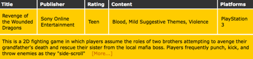 ESRB rates SOE-published 2D brawler 'Revenge of the Wounded Dragons' [update]