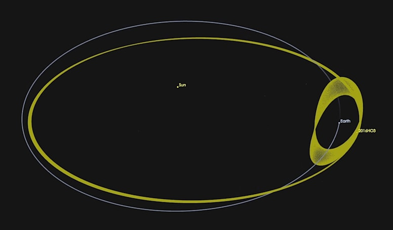 Newly discovered asteroid is Earth's cosmic buddy