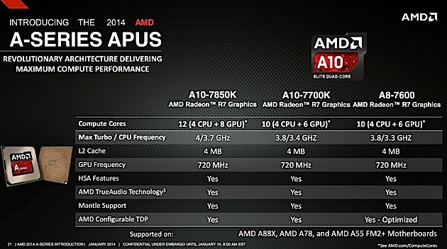 Amd Says Its Next Pc Chip Trumps Intel With 12 Compute Cores And Smoother Gaming Engadget