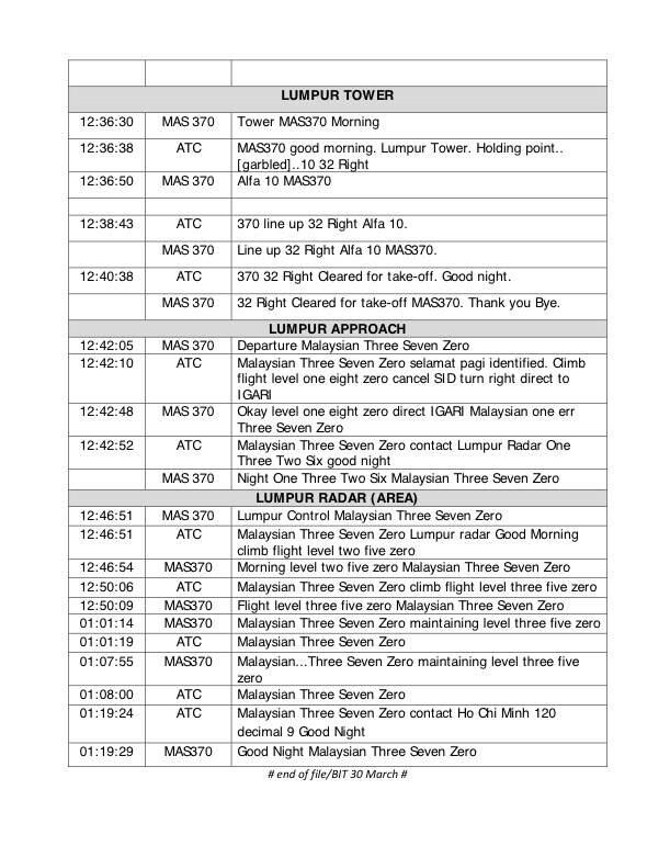 Page 2 of the full transcript of communications between flight MH370 and Kuala Lumpur Air Traffic Control released by the Malaysian defense minister on Tuesday, April 1, 2014.