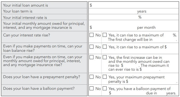 good faith estimate form excerpt