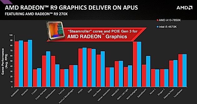 AMD publicity slide