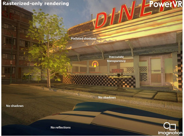 Mobile graphics without raytracing