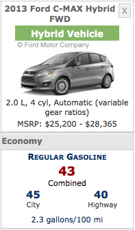 Ford C Max Hybrid  Mpg Rating