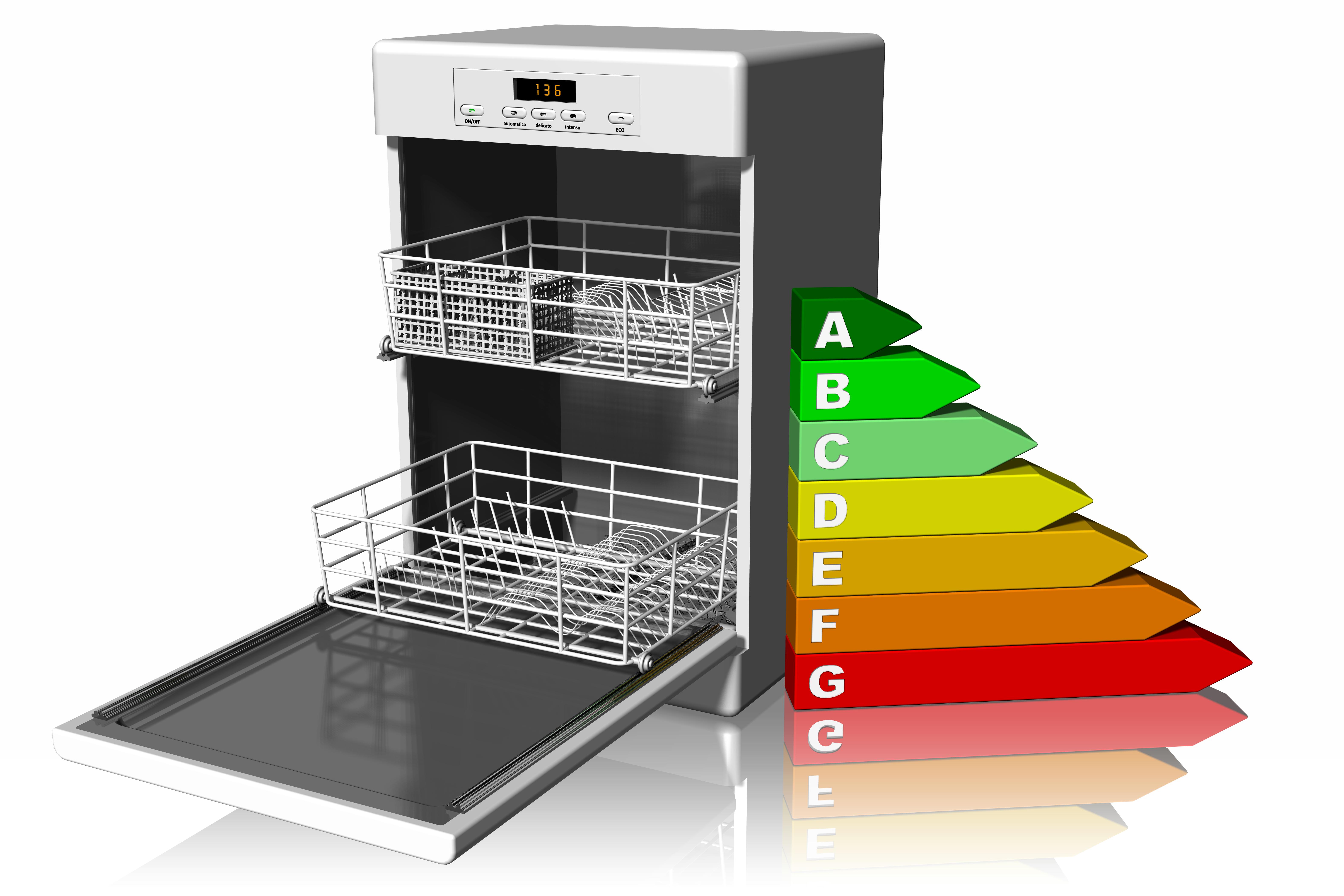 Dishwasher, Energy