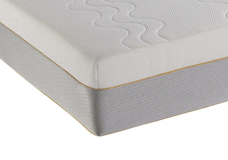 five best mattresses for every budget aol. Black Bedroom Furniture Sets. Home Design Ideas