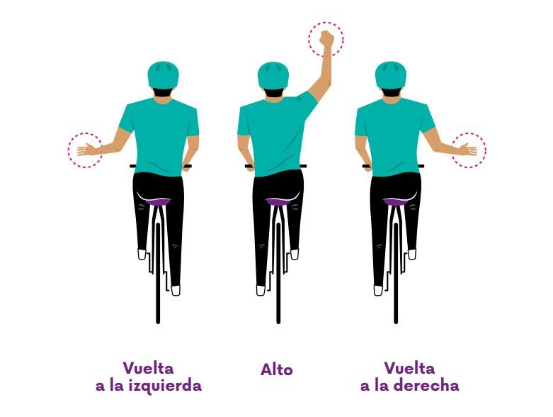 Imagen ilustrativa del señalamiento de movimientos disponible en la Guía Ciclista de la CDMX