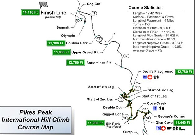The course map for the Pikes Peak International Hill Climb.