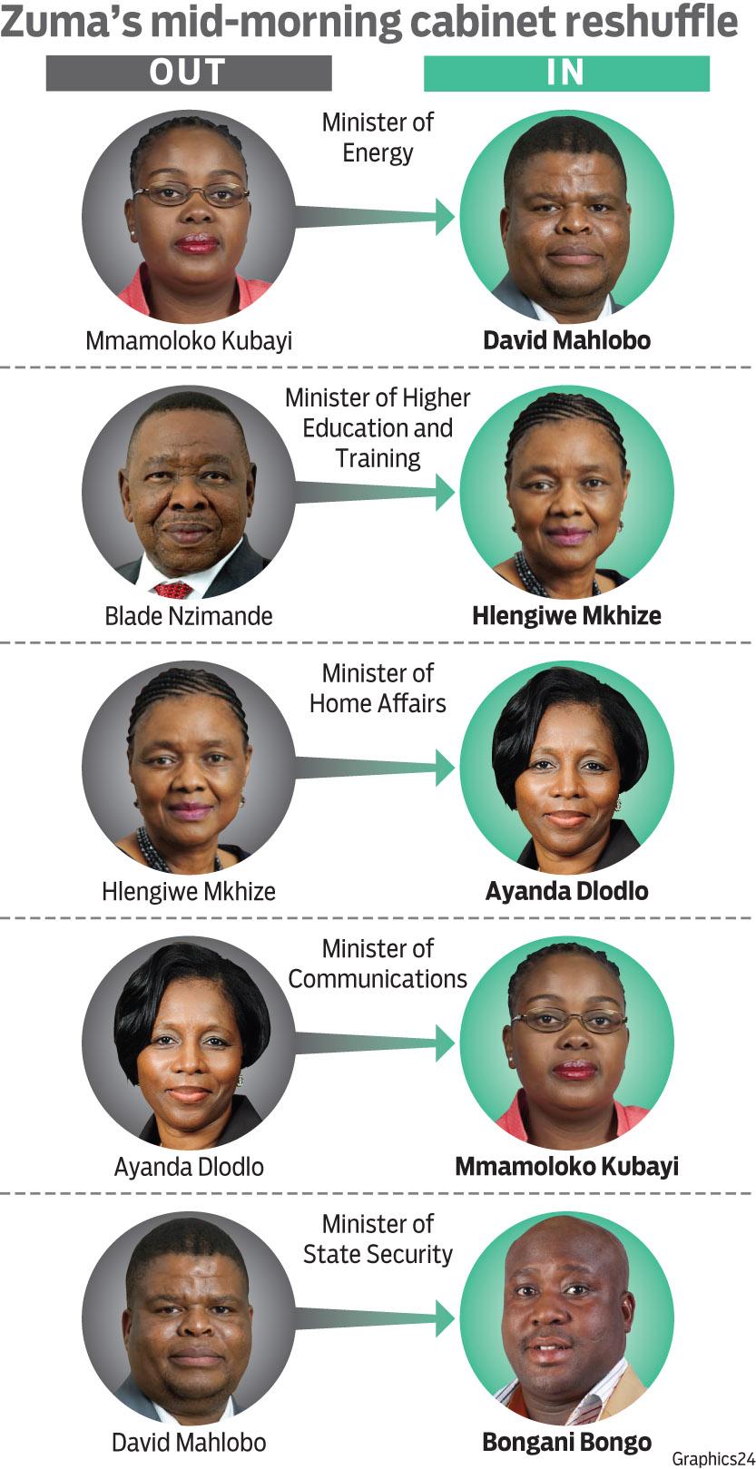 Strongman David Mahlobo Key In Cabinet