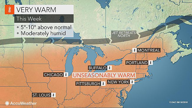 For Example In New York City Temperatures Typically Range From A Low Near 60 To A High In The Middle 70s During The Third Week Of September