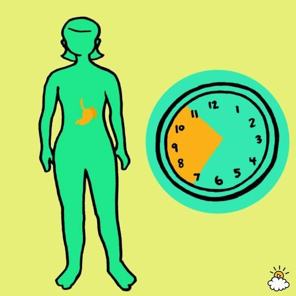 embeddedIMG_WhatYourBodyIsTryingToTellYouByWakingYouUpAtTheSameTimeEveryNight_850px_8-600x600 - Waking at the same time each night reveals details about your health - Health and Food