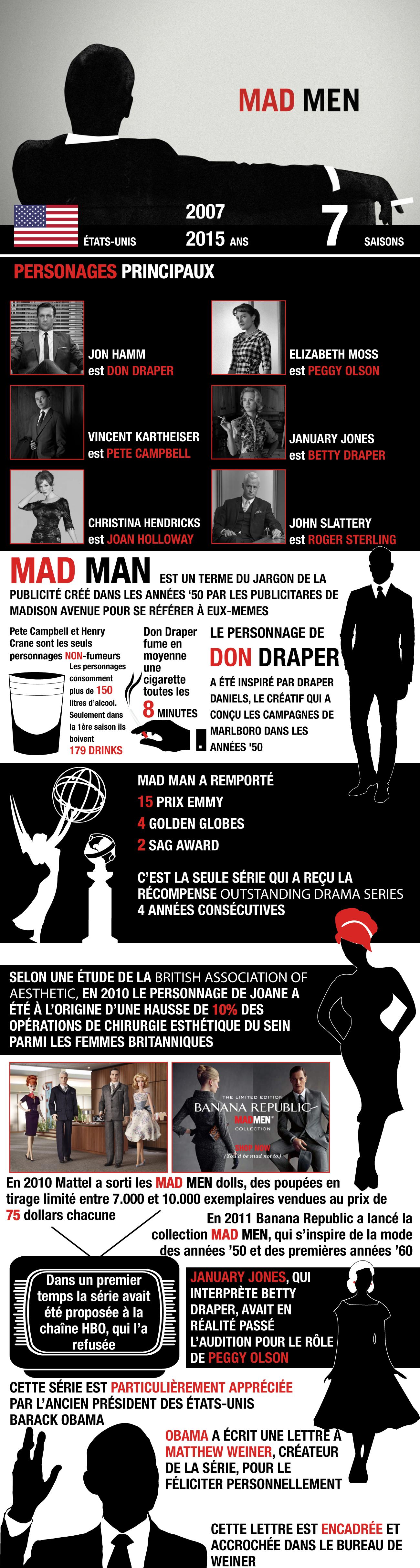 La série «Mad Men» célèbre son dixième