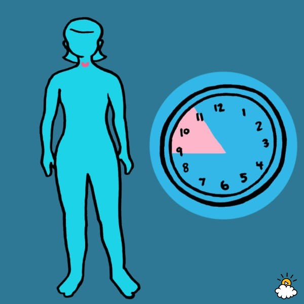 embeddedIMG_WhatYourBodyIsTryingToTellYouByWakingYouUpAtTheSameTimeEveryNight_850px_3-600x600 - Waking at the same time each night reveals details about your health - Health and Food