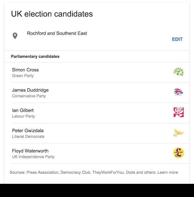 Google Election Ballot
