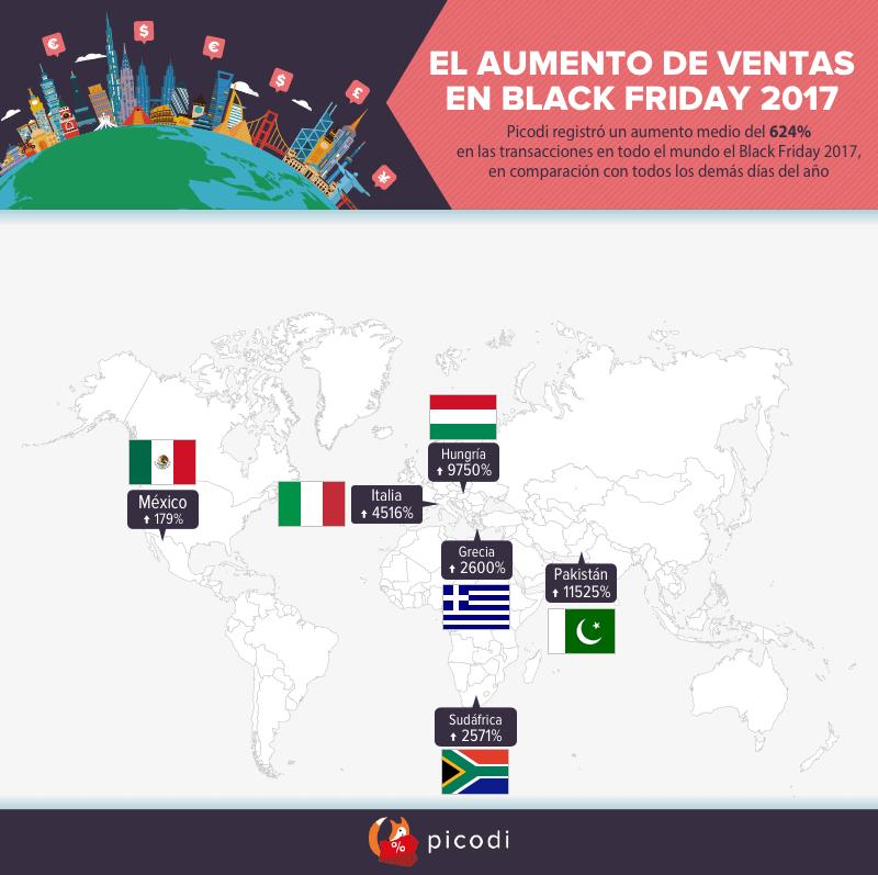 México se modera ante el Black Friday: compras suben 179%... en 2016, aumentaron
