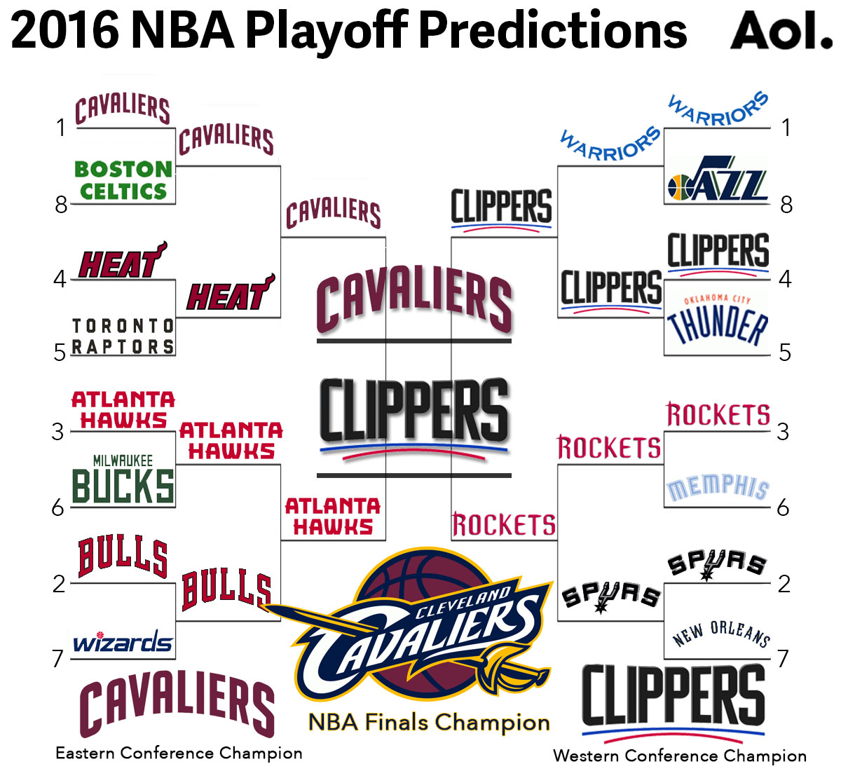 NBA Tipoff: 2015-16 Preview And Predictions