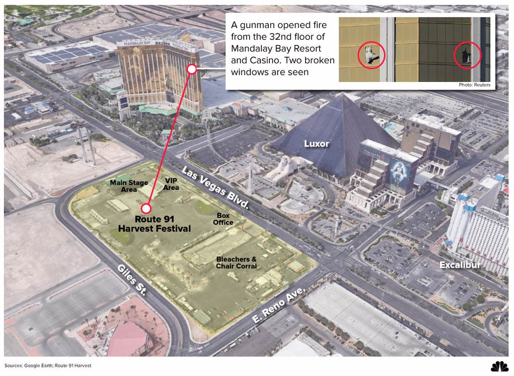 Stephen Paddock S Position In Mandalay Bay Room Amplified