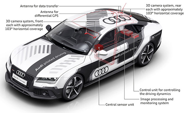 Audi piloted driving schematic