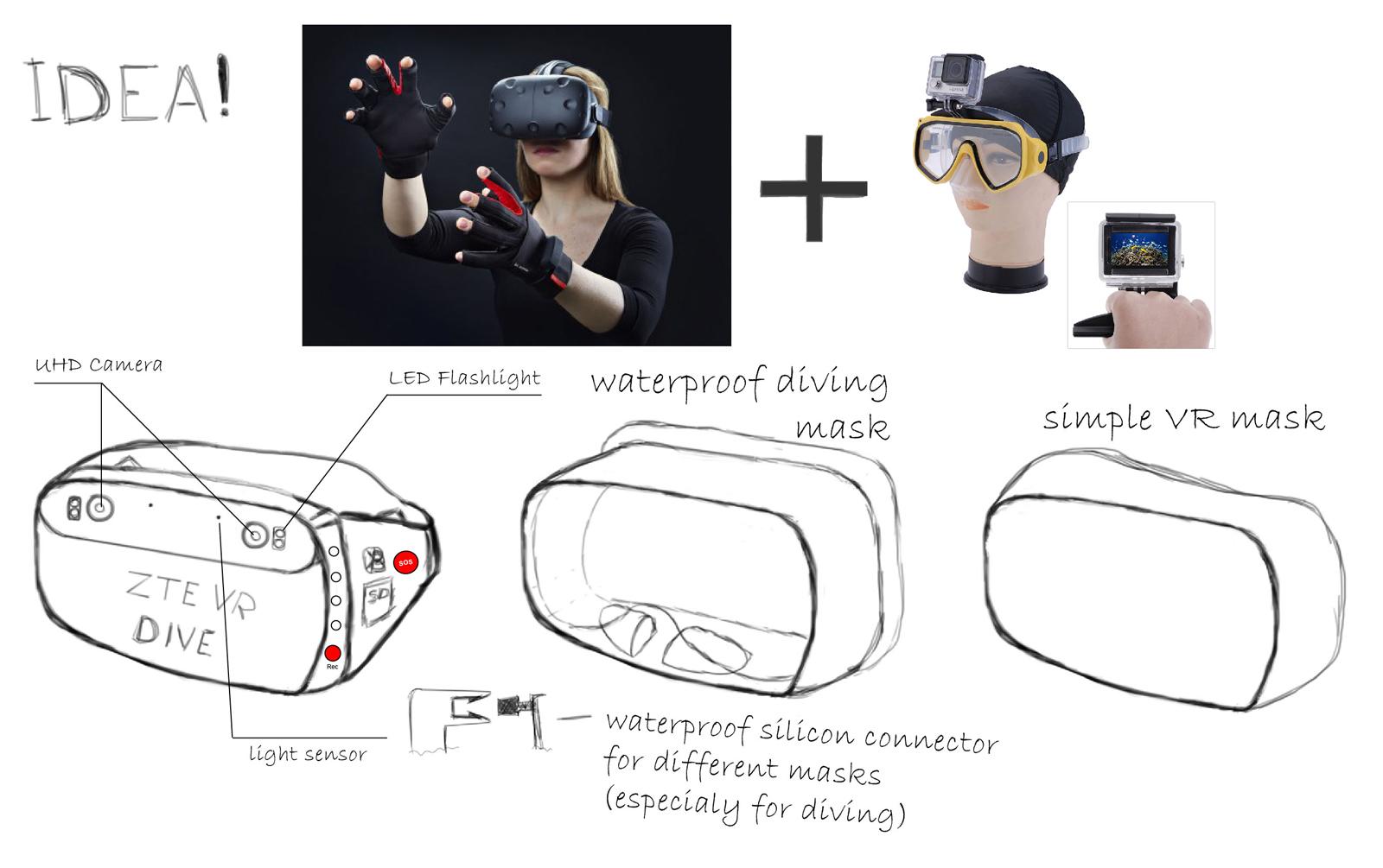 ZTE Hawkeye Kickstarter Smartphone To Get Some Changes