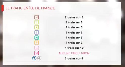 Grève SNCF du lundi 9 avril: les prévisions de trafic pour les TGV, RER, TER et autres