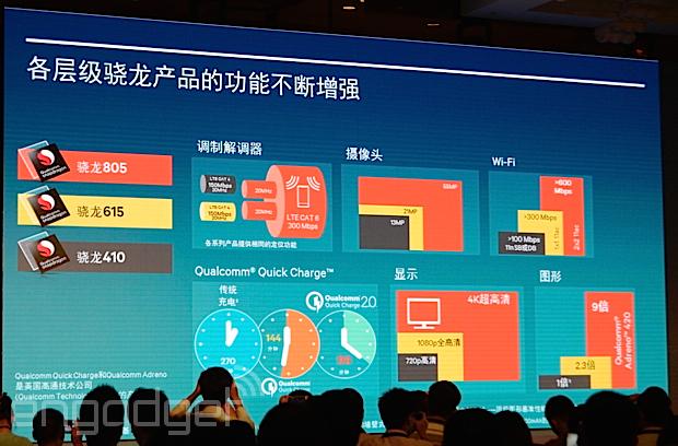 一圖看懂 Qualcomm Snapdragon 不同產品的差異