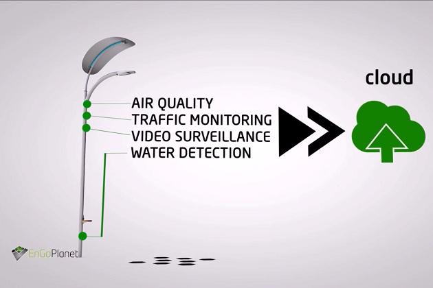 【ビデオ】ラスベガス市、太陽光と運動エネルギーを活用するクリーンで多機能な街灯の設置を計画
