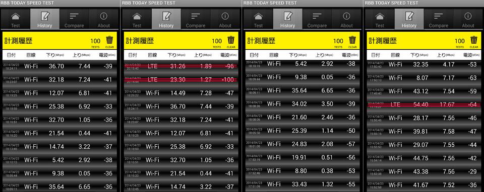 電波調査隊が行く、名古屋市内WiMAX2+電波調査