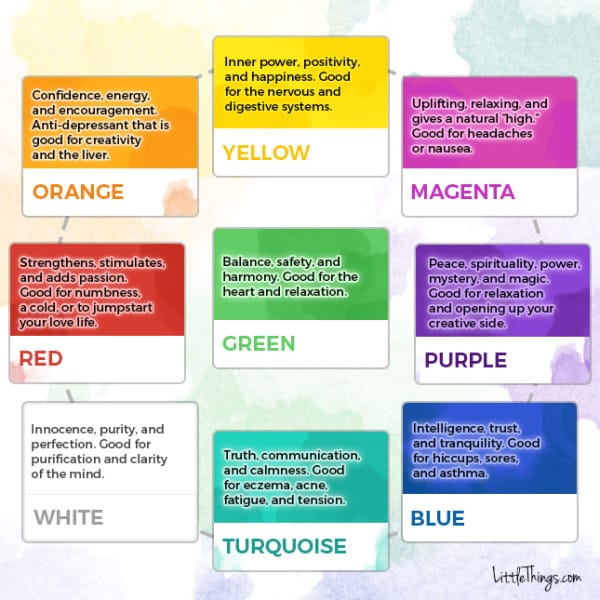 The Incredible Way Color Can Affect Your Physical And Mental Health