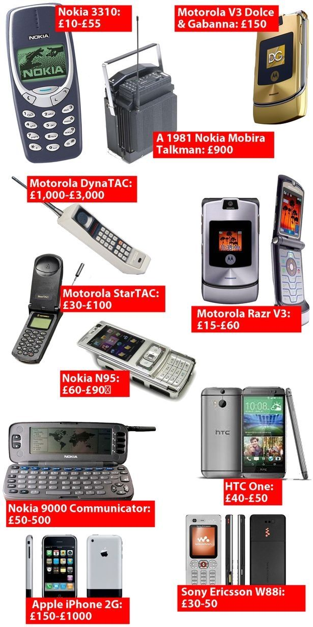 Old phones could be worth up to £1,000