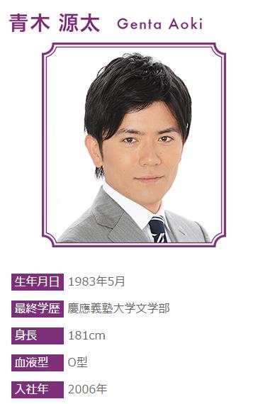 日本 テレビ アナウンサー