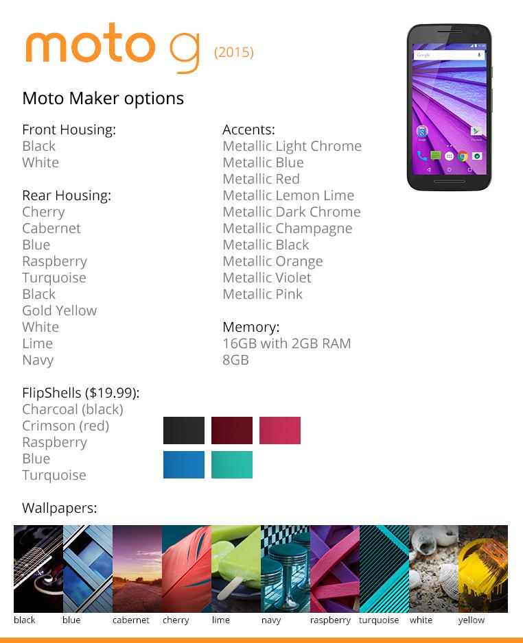 El nuevo Moto G funcionaría con Moto Maker