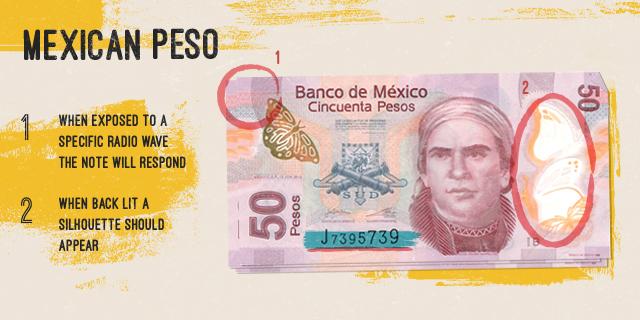 Mexican peso fake