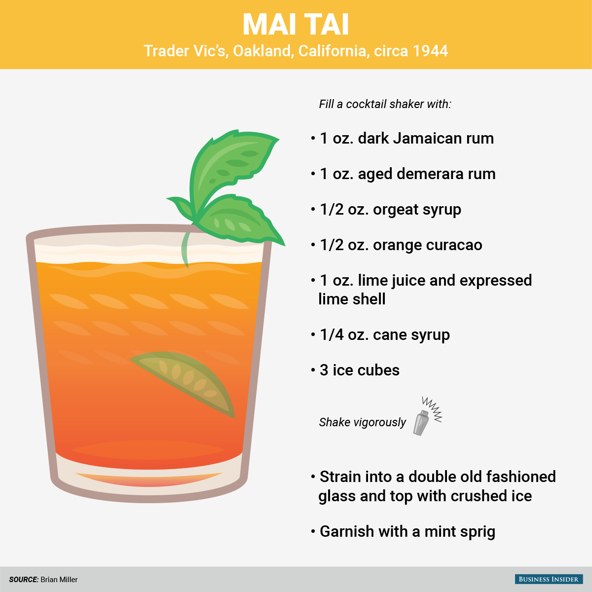 The 5 best tiki drinks to make at home - AOL Lifestyle Planters Punch Trader Vic on