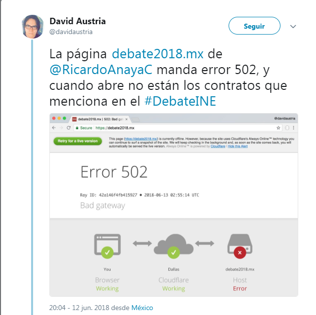 ¿La hackearon? Qué pasó con Debate2018.mx durante el 3er