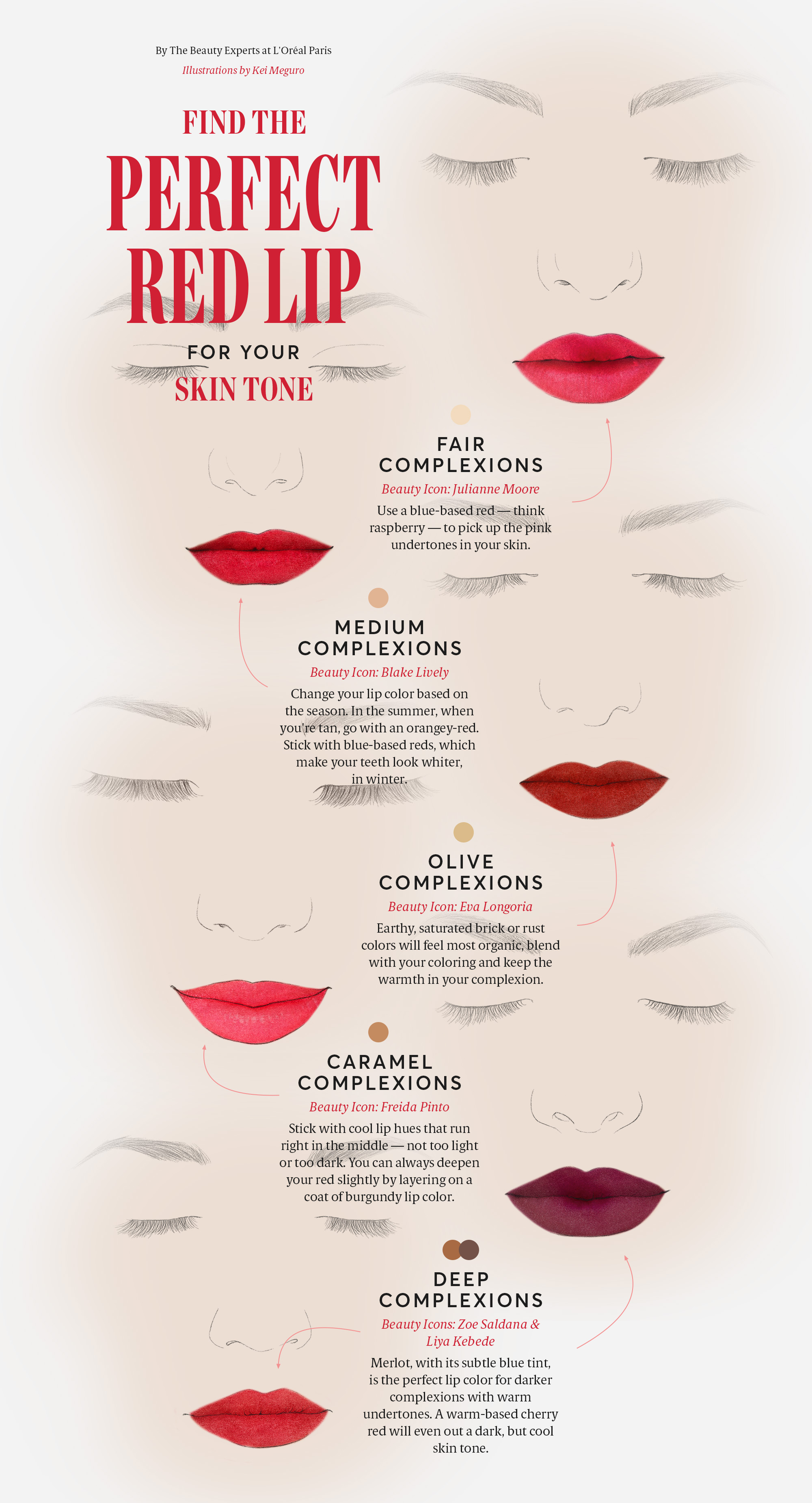 Lipstick Colors For Brown Skin Tone pictures