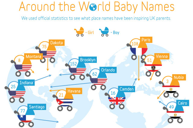 Baby Names Inspired By Places Around The World