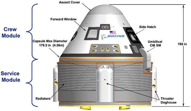dragon capsule cst 100 spacecraft vs - photo #16
