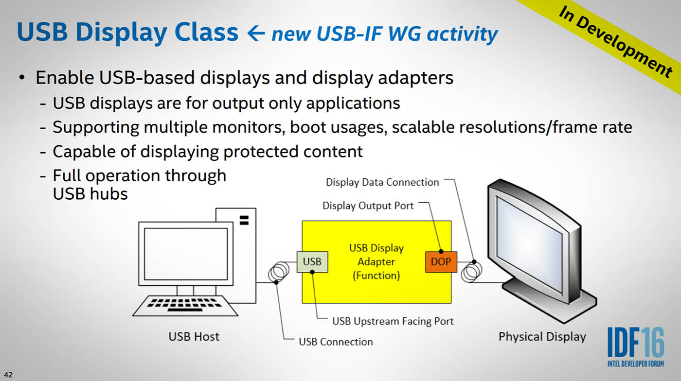Intel Says New Usb Type C Spec Will Ease Headphone Jack Loss Plug Wiring Diagram