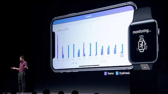 Apple Watch can now be used to monitor Parkinson's symptoms