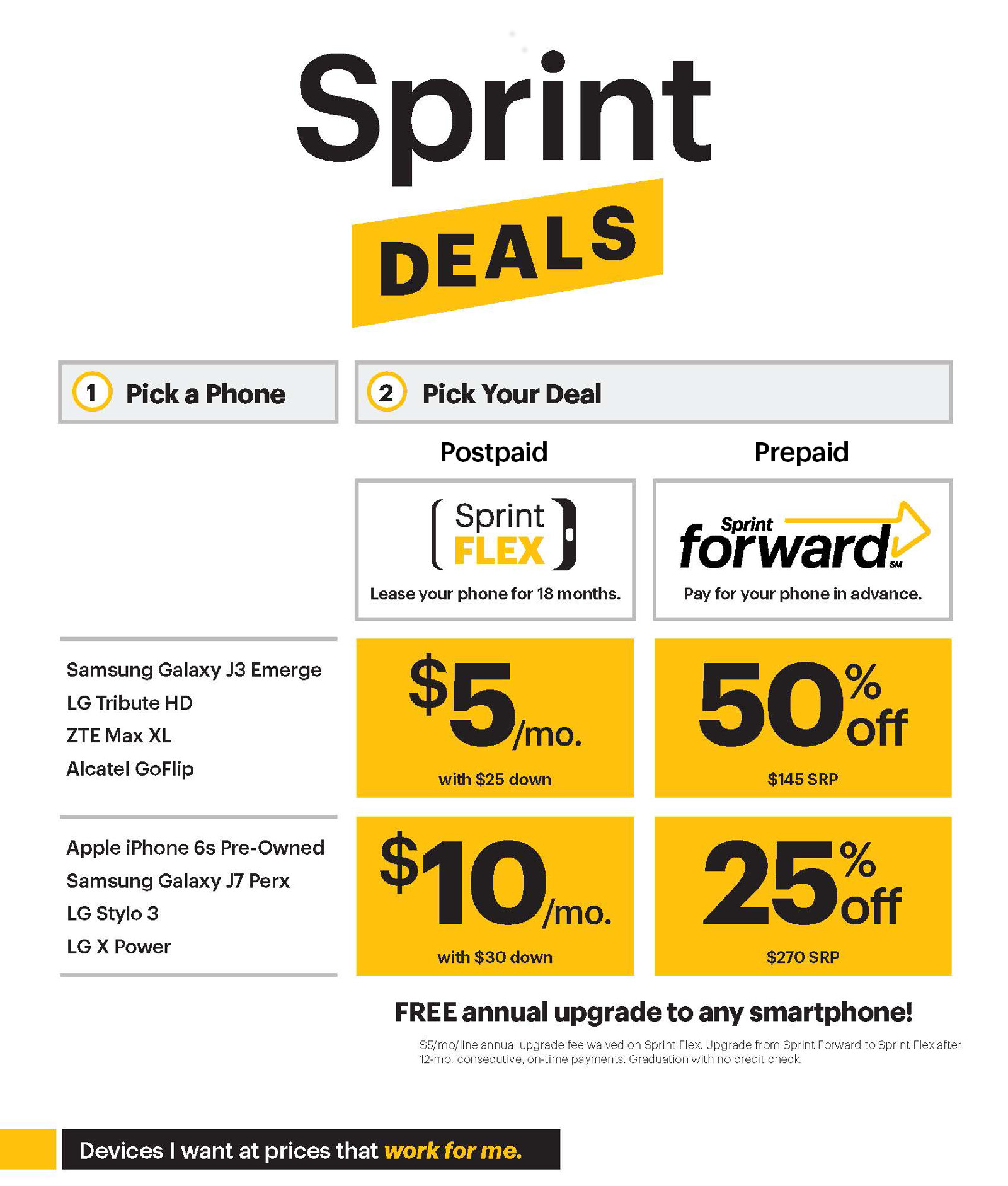Sprint hopes smartphone leases will woo new subscribers