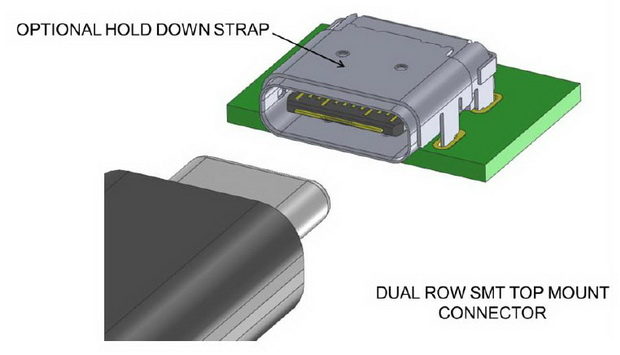 リバーシブルなusb タイプcコネクタの規格が完成、lightning風楕円形状に。搭載機器は来年前半か