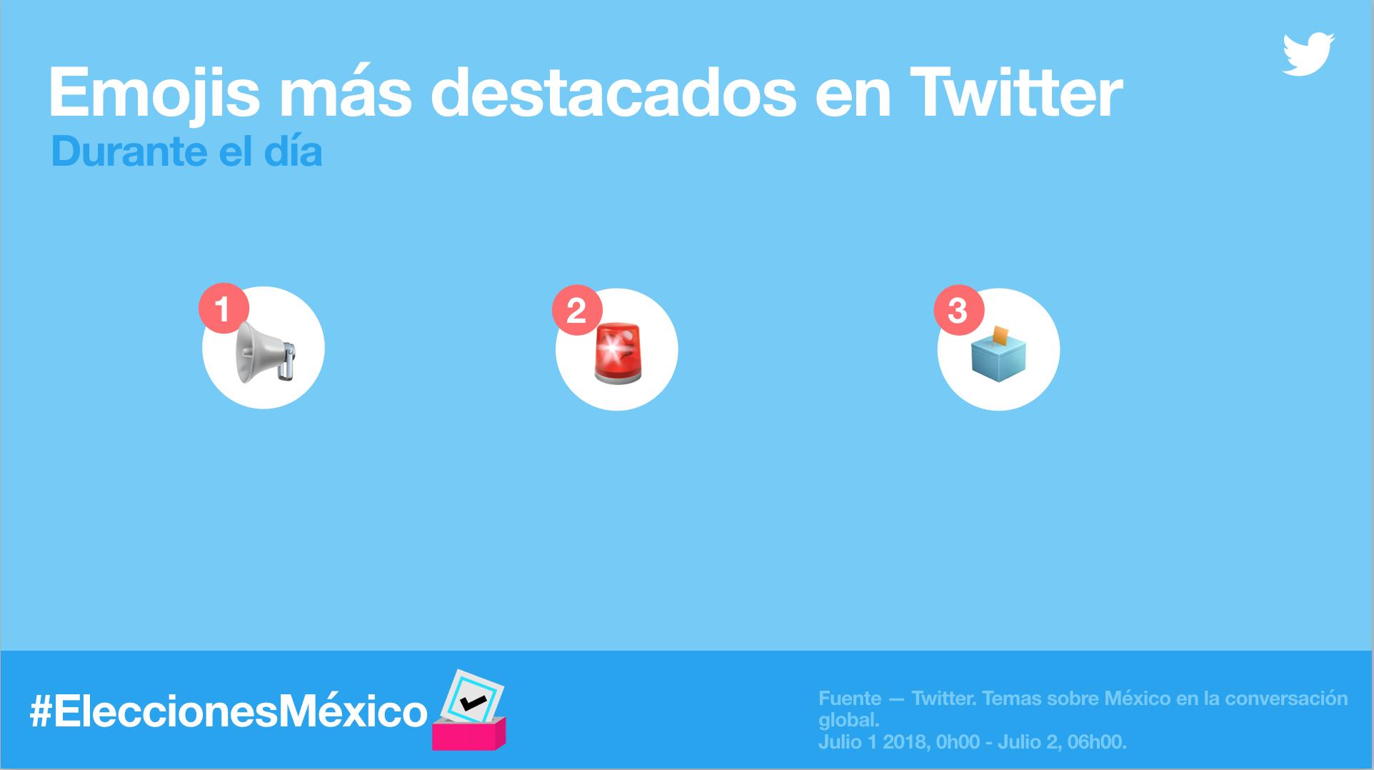 Andrés Manuel también la rompió en Twitter