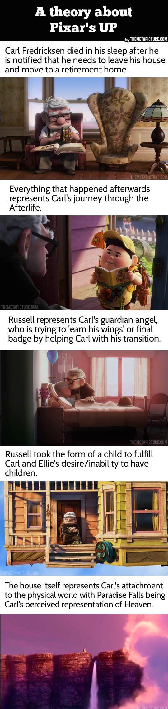 pixar up theory