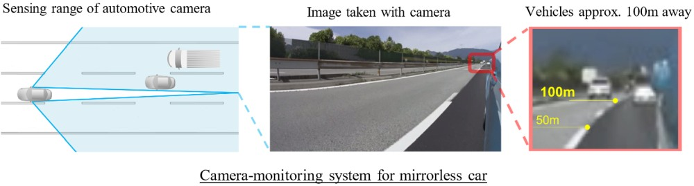 Camera-monitoring system for mirrorless car.